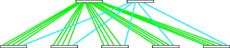 Fat Tree Design Clusterdesign