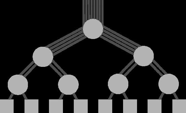 Fat-Tree Design | ClusterDesign org